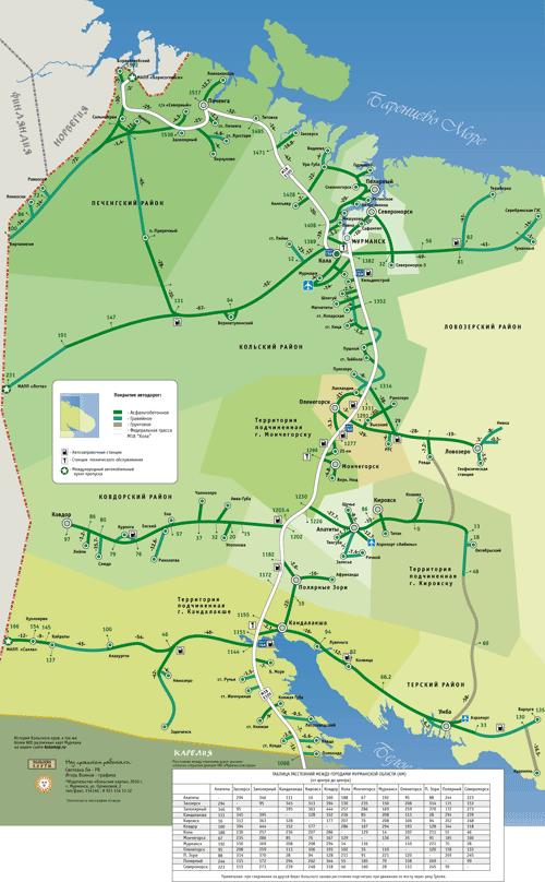 Автодороги Мурманской области